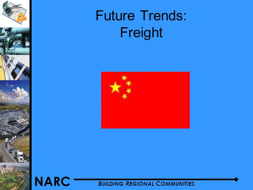 NARC B UILDING R EGIONAL C OMMUNITIES Future Trends: Freight