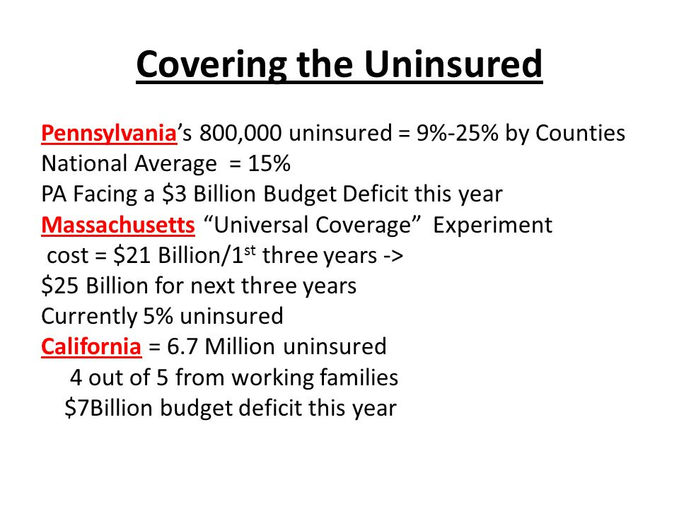 Covering the Uninsured Pennsylvania's 800,000 uninsured = 9%-25% by Counties National Average = 15% PA Facing a $3 Billion Budget Deficit this year Massachusetts Universal Coverage Experiment cost = $21 Billion/1 st three years -> $25 Billion for next three years Currently 5% uninsured California = 6.7 Million uninsured 4 out of 5 from working families $7Billion budget deficit this year
