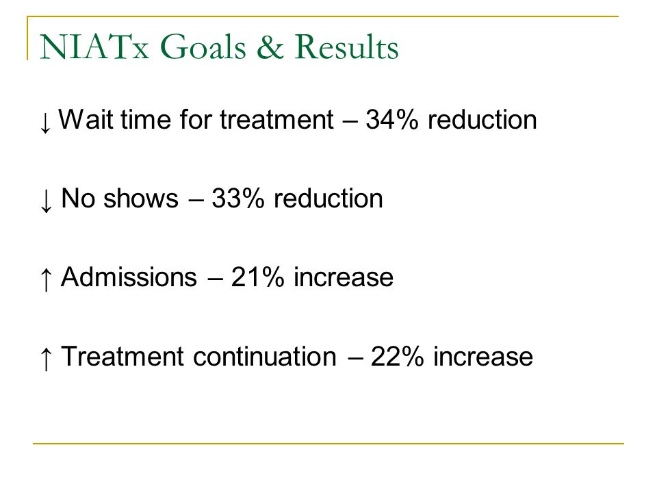 NIATx Goals & Results ↓ Wait time for treatment – 34% reduction ↓ No shows – 33% reduction ↑ Admissions – 21% increase ↑ Treatment continuation – 22% increase