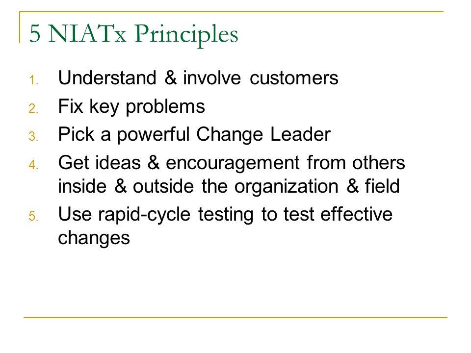 5 NIATx Principles 1. Understand & involve customers 2.