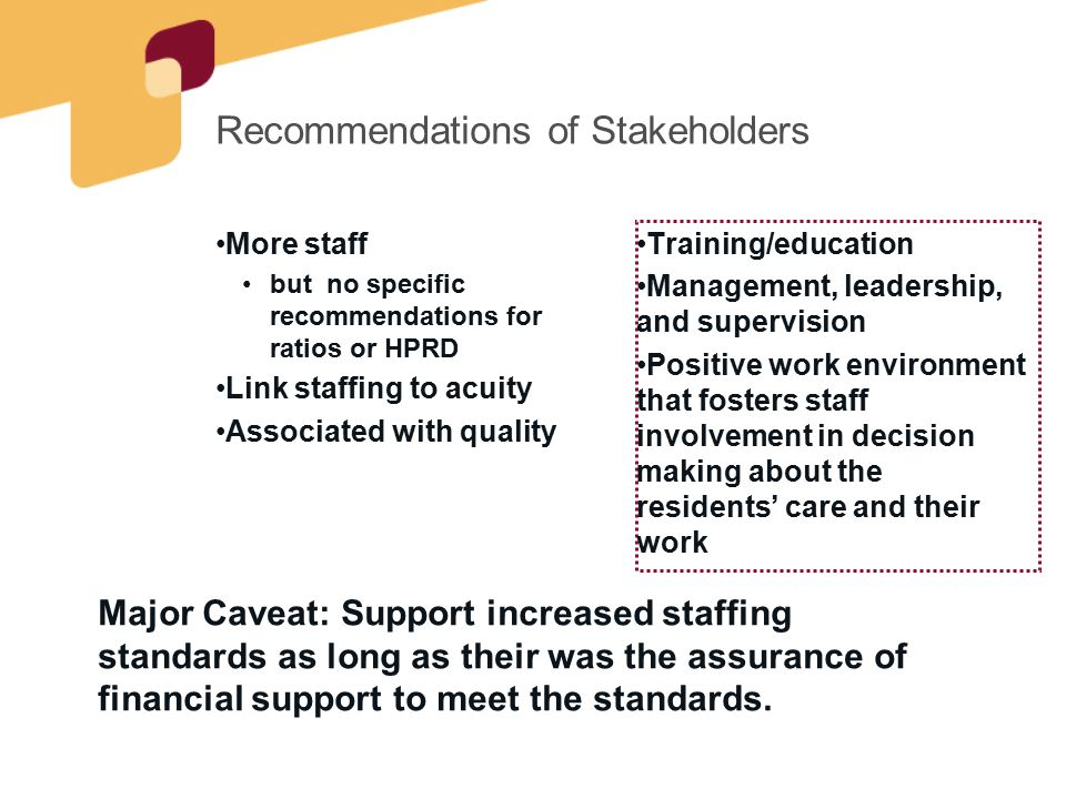 Recommendations of Stakeholders More staff but no specific recommendations for ratios or HPRD Link staffing to acuity Associated with quality Training/education Management, leadership, and supervision Positive work environment that fosters staff involvement in decision making about the residents' care and their work Major Caveat: Support increased staffing standards as long as their was the assurance of financial support to meet the standards.
