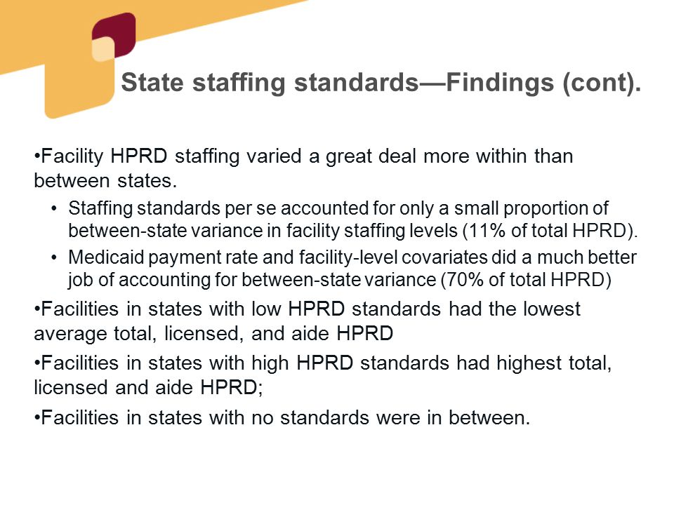 State staffing standards—Findings (cont). Facility HPRD staffing varied a great deal more within than between states. Staffing standards per se accoun