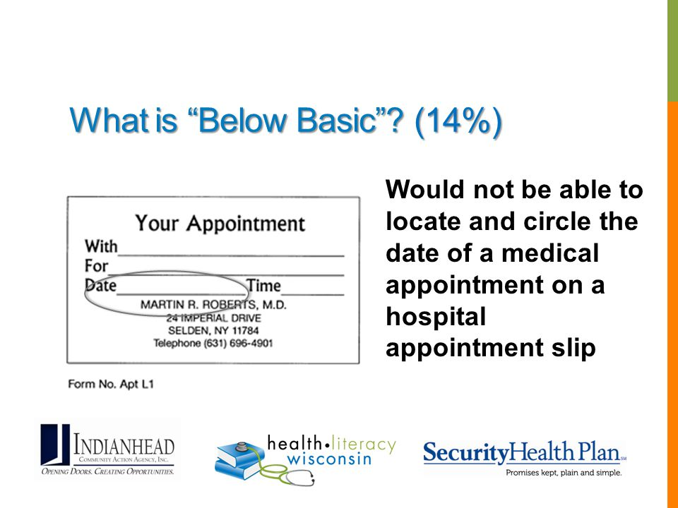 "What is ""Below Basic""? (14%) Would not be able to locate and circle the date of a medical appointment on a hospital appointment slip"