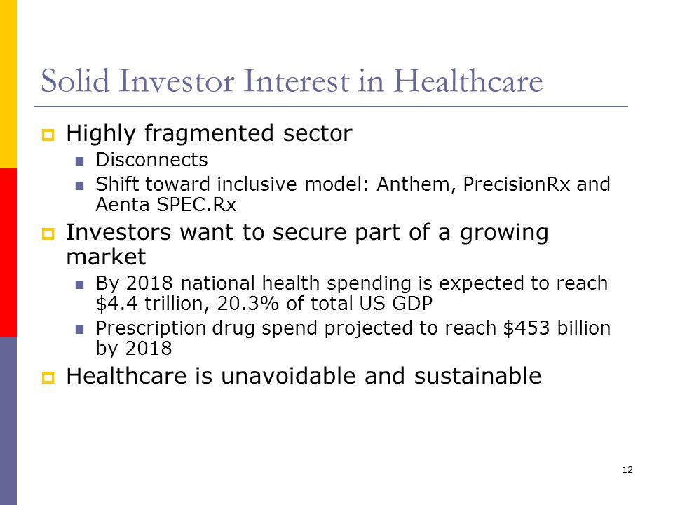 12 Solid Investor Interest in Healthcare  Highly fragmented sector Disconnects Shift toward inclusive model: Anthem, PrecisionRx and Aenta SPEC.Rx 
