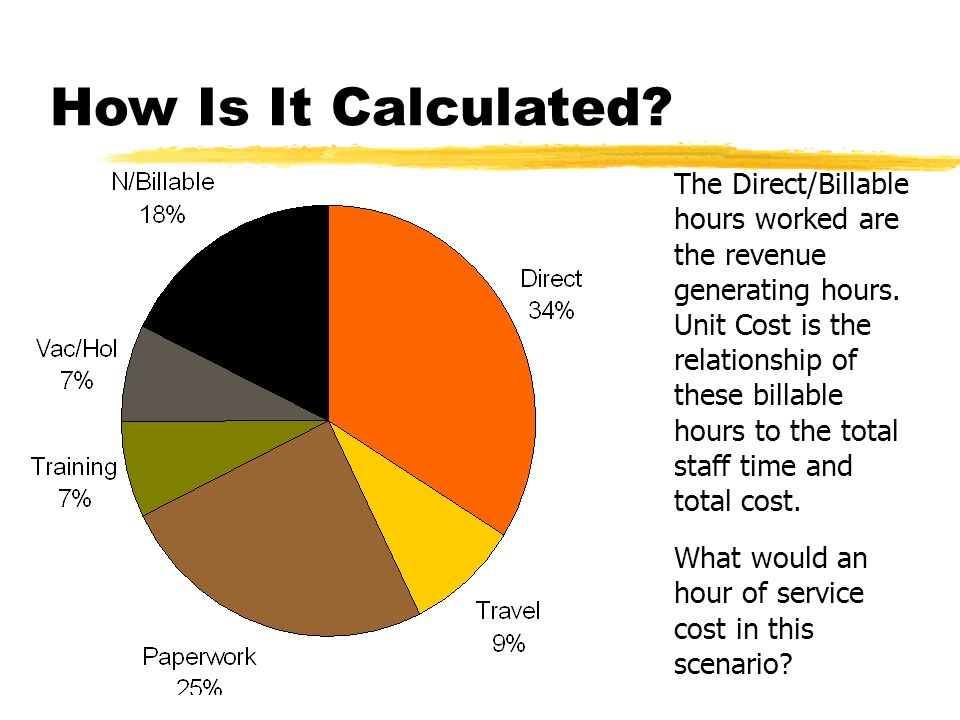 How Is It Calculated. The Direct/Billable hours worked are the revenue generating hours.
