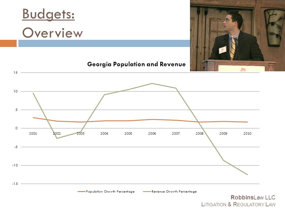 Budgets: October 2009 RobbinsLaw LLC L ITIGATION & R EGULATORY L AW
