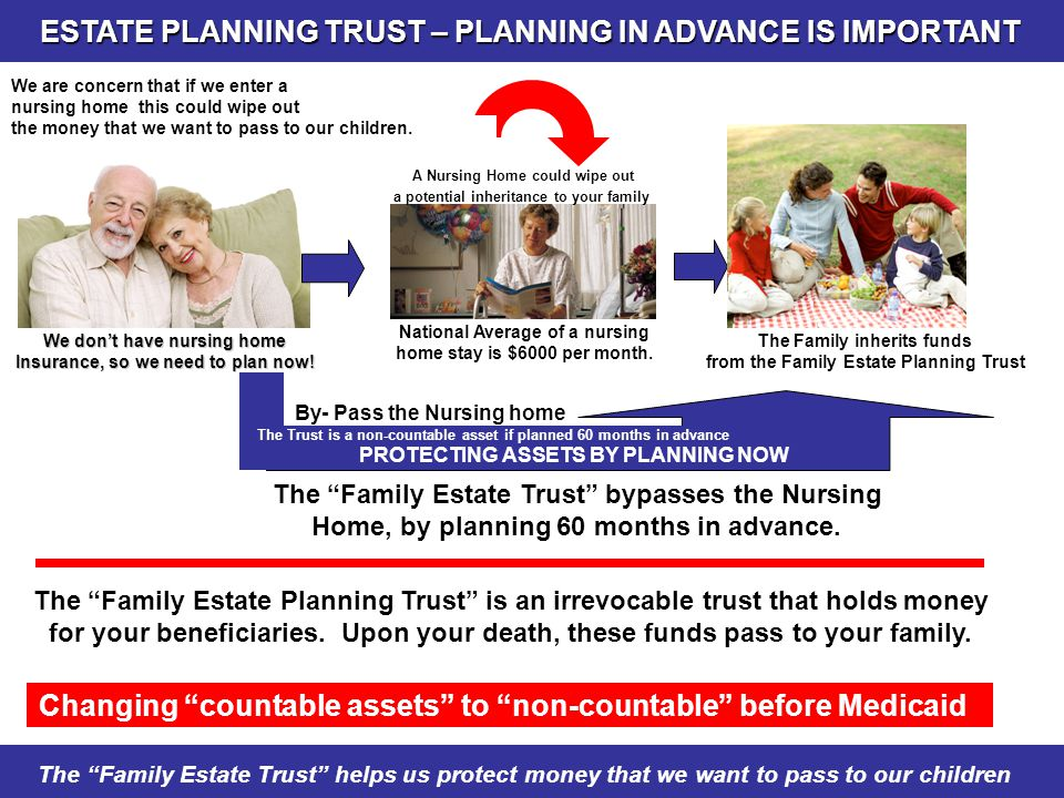 ESTATE PLANNING TRUST – PLANNING IN ADVANCE IS IMPORTANT The Family Estate Trust helps us protect money that we want to pass to our children We are concern that if we enter a nursing home this could wipe out the money that we want to pass to our children.