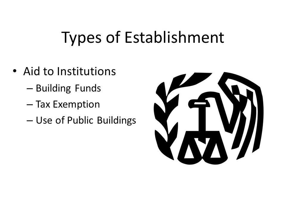 Types of Establishment Public Displays of Religious Symbols – Nativity Scenes – Ten Commandments