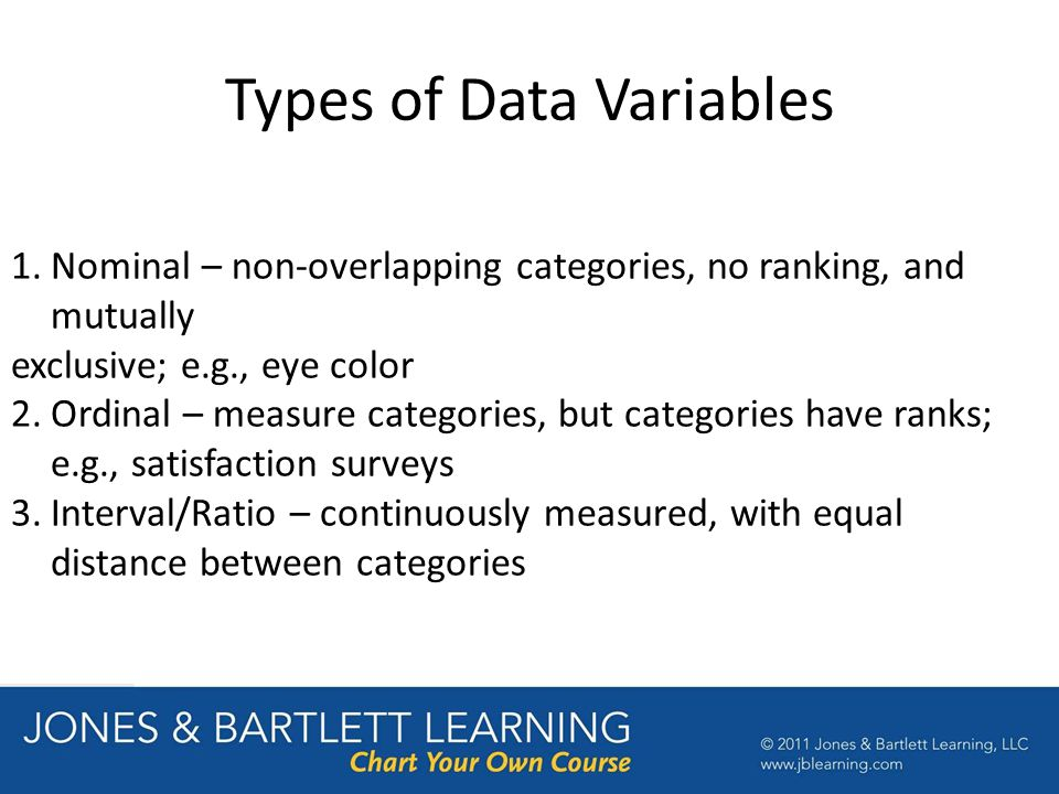 Types of Data Variables 1.Nominal – non-overlapping categories, no ranking, and mutually exclusive; e.g., eye color 2.Ordinal – measure categories, but categories have ranks; e.g., satisfaction surveys 3.Interval/Ratio – continuously measured, with equal distance between categories