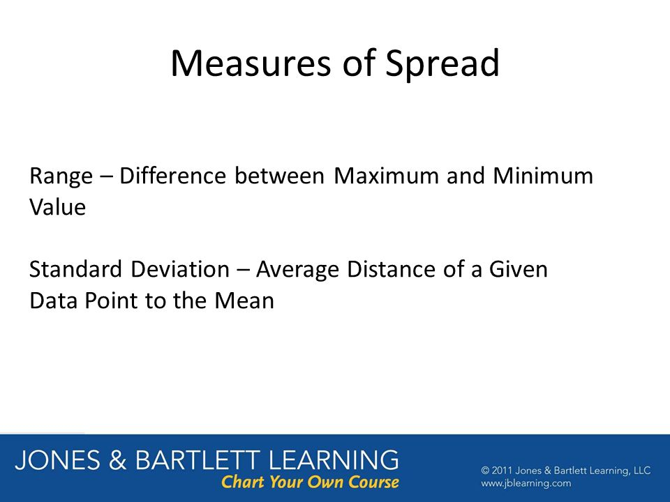 Measures of Spread Range – Difference between Maximum and Minimum Value Standard Deviation – Average Distance of a Given Data Point to the Mean