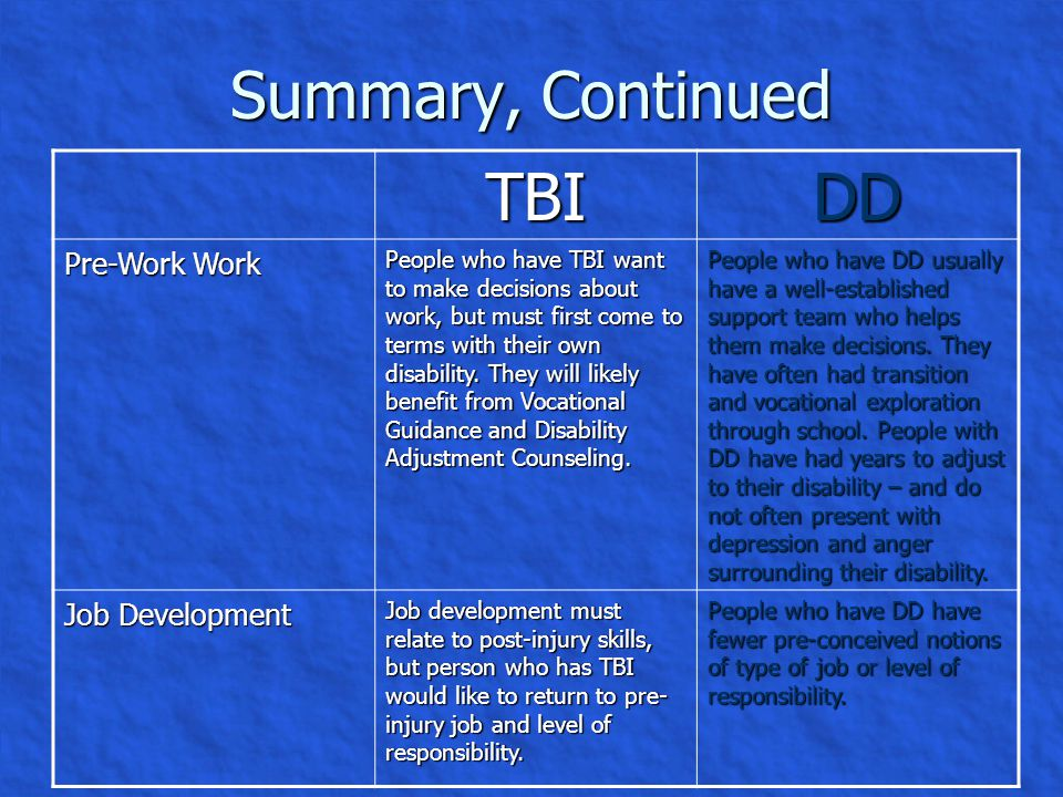 Summary TBIDD Referral Sources People who have TBI can be referred from a variety of government and private sources.
