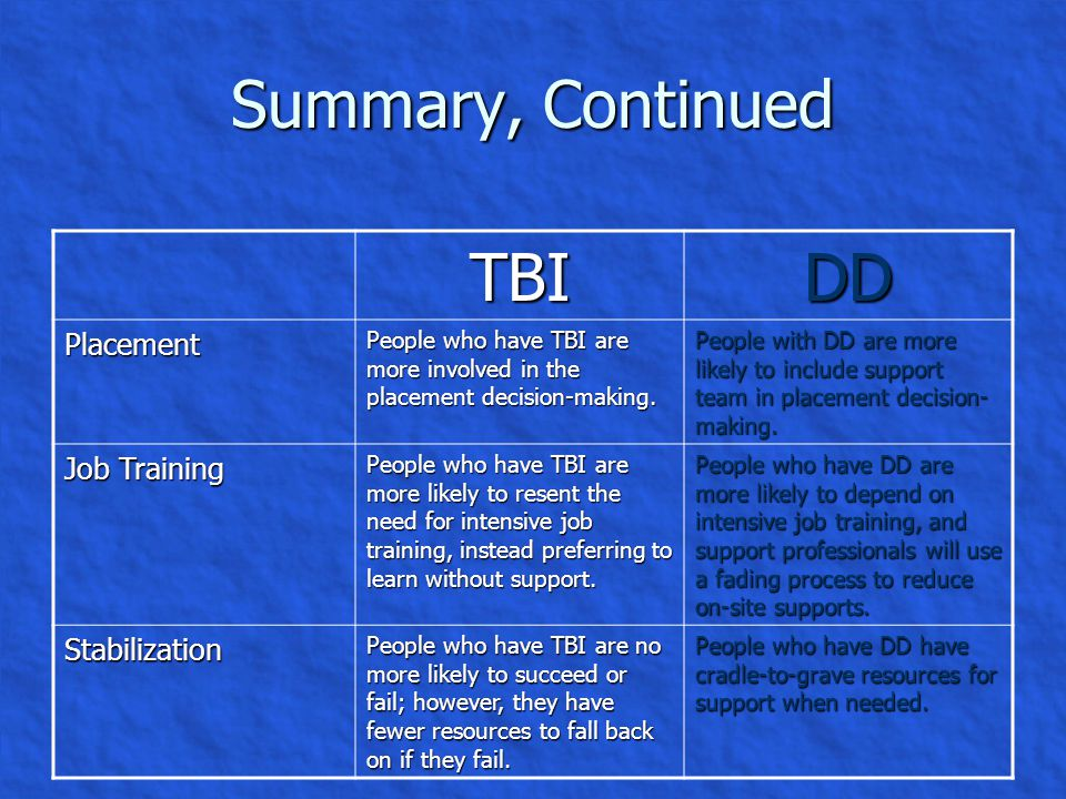 Summary, Continued TBIDD Pre-Work Work People who have TBI want to make decisions about work, but must first come to terms with their own disability.