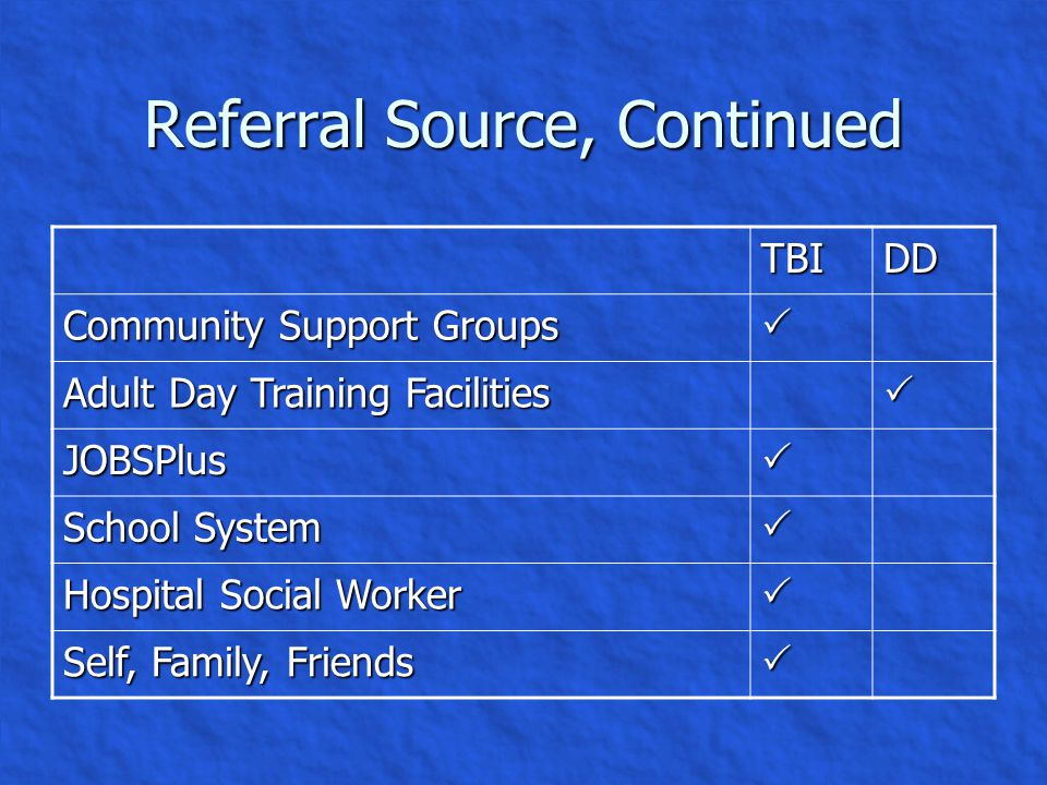 Referral Source TBIDD Vocational Rehabilitation  Agency for Persons with Disabilities  Support Coordinators  BIAF Family Support Specialist  Physicians and Psychologists  Neuropsychologists, Neurologists, Neurosurgeons  Veterans Administration 