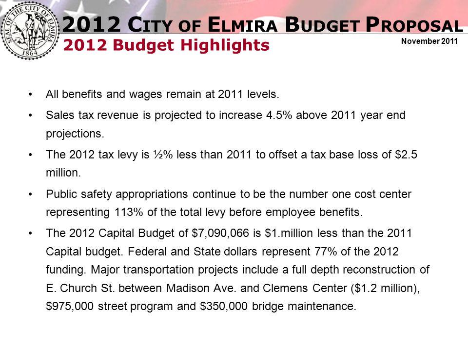 2012 C ITY OF E LMIRA B UDGET P ROPOSAL November 2011 Tax Rate Comparison 2004-2012