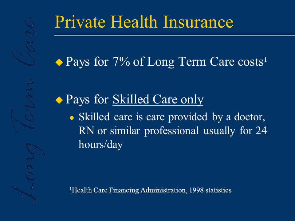 Private Health Insurance u Pays for 7% of Long Term Care costs 1 u Pays for Skilled Care only l Skilled care is care provided by a doctor, RN or similar professional usually for 24 hours/day 1 Health Care Financing Administration, 1998 statistics