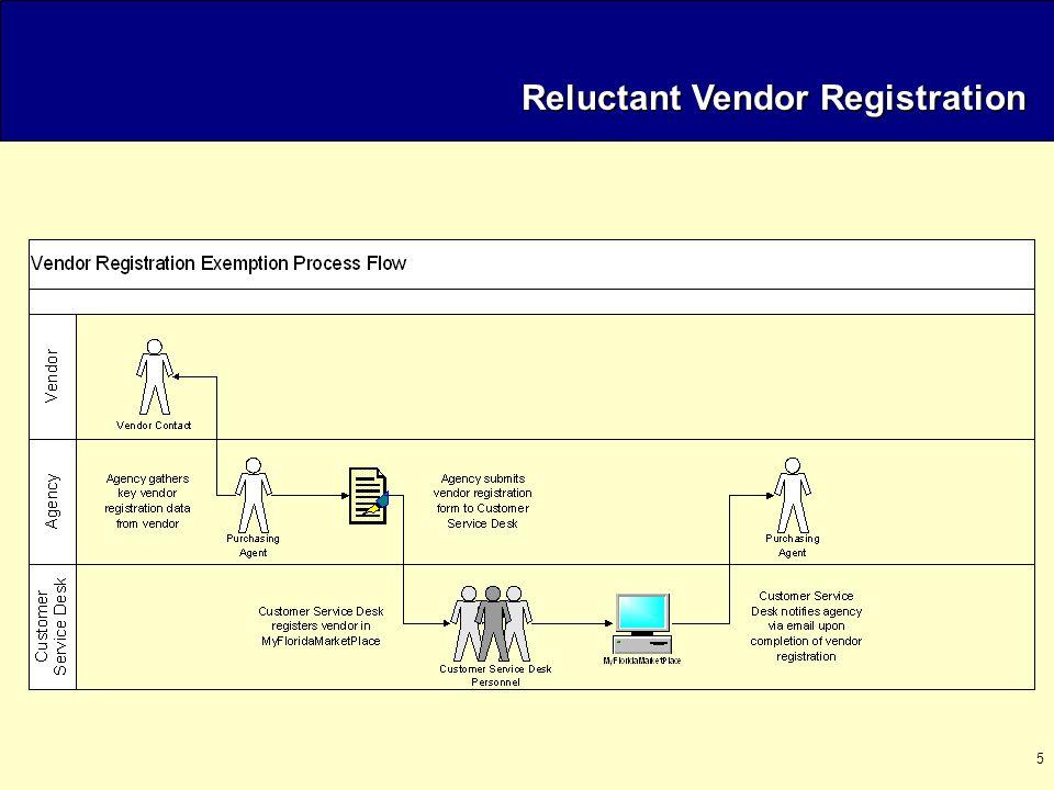 5 Reluctant Vendor Registration