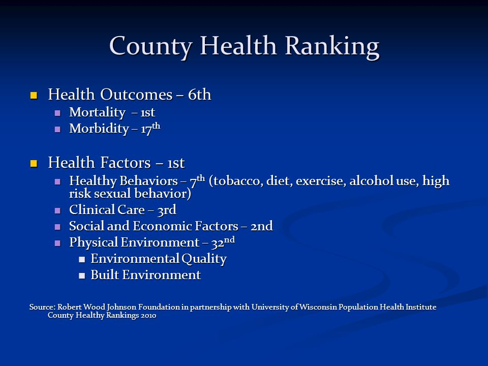 County Health Ranking Health Outcomes – 6th Health Outcomes – 6th Mortality – 1st Mortality – 1st Morbidity – 17 th Morbidity – 17 th Health Factors – 1st Health Factors – 1st Healthy Behaviors – 7 th (tobacco, diet, exercise, alcohol use, high risk sexual behavior) Healthy Behaviors – 7 th (tobacco, diet, exercise, alcohol use, high risk sexual behavior) Clinical Care – 3rd Clinical Care – 3rd Social and Economic Factors – 2nd Social and Economic Factors – 2nd Physical Environment – 32 nd Physical Environment – 32 nd Environmental Quality Environmental Quality Built Environment Built Environment Source: Robert Wood Johnson Foundation in partnership with University of Wisconsin Population Health Institute County Healthy Rankings 2010