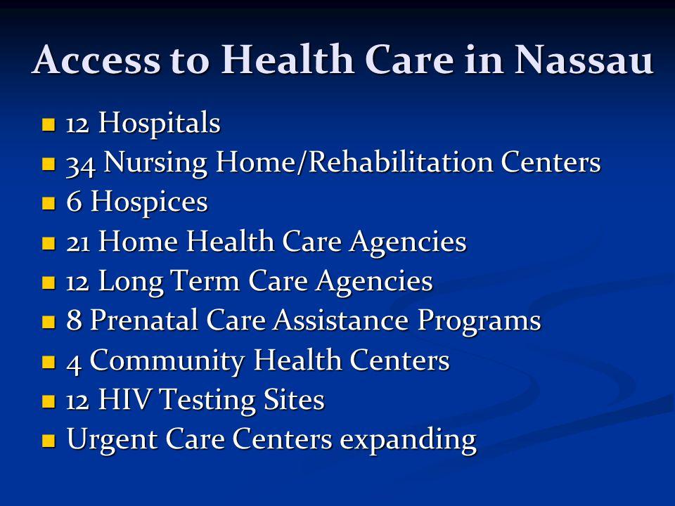 Access to Health Care in Nassau 12 Hospitals 12 Hospitals 34 Nursing Home/Rehabilitation Centers 34 Nursing Home/Rehabilitation Centers 6 Hospices 6 H