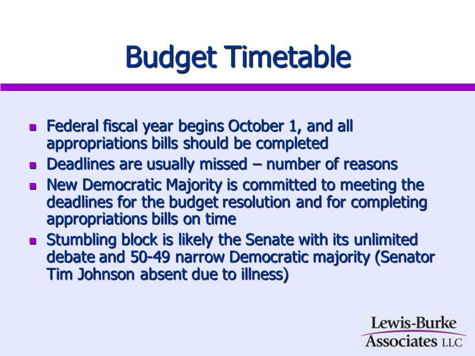 Budget Timetable Federal fiscal year begins October 1, and all appropriations bills should be completed Federal fiscal year begins October 1, and all appropriations bills should be completed Deadlines are usually missed – number of reasons Deadlines are usually missed – number of reasons New Democratic Majority is committed to meeting the deadlines for the budget resolution and for completing appropriations bills on time New Democratic Majority is committed to meeting the deadlines for the budget resolution and for completing appropriations bills on time Stumbling block is likely the Senate with its unlimited debate and 50-49 narrow Democratic majority (Senator Tim Johnson absent due to illness) Stumbling block is likely the Senate with its unlimited debate and 50-49 narrow Democratic majority (Senator Tim Johnson absent due to illness)