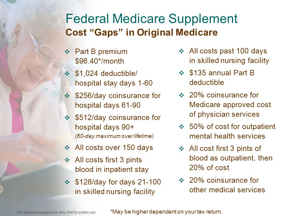 Federal Medicare Supplement Cost Gaps in Original Medicare *May be higher dependent on your tax return.