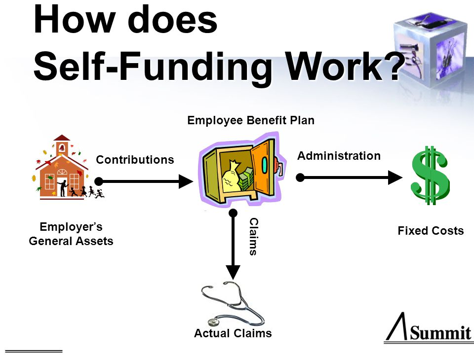 How does Self-Funding Work.