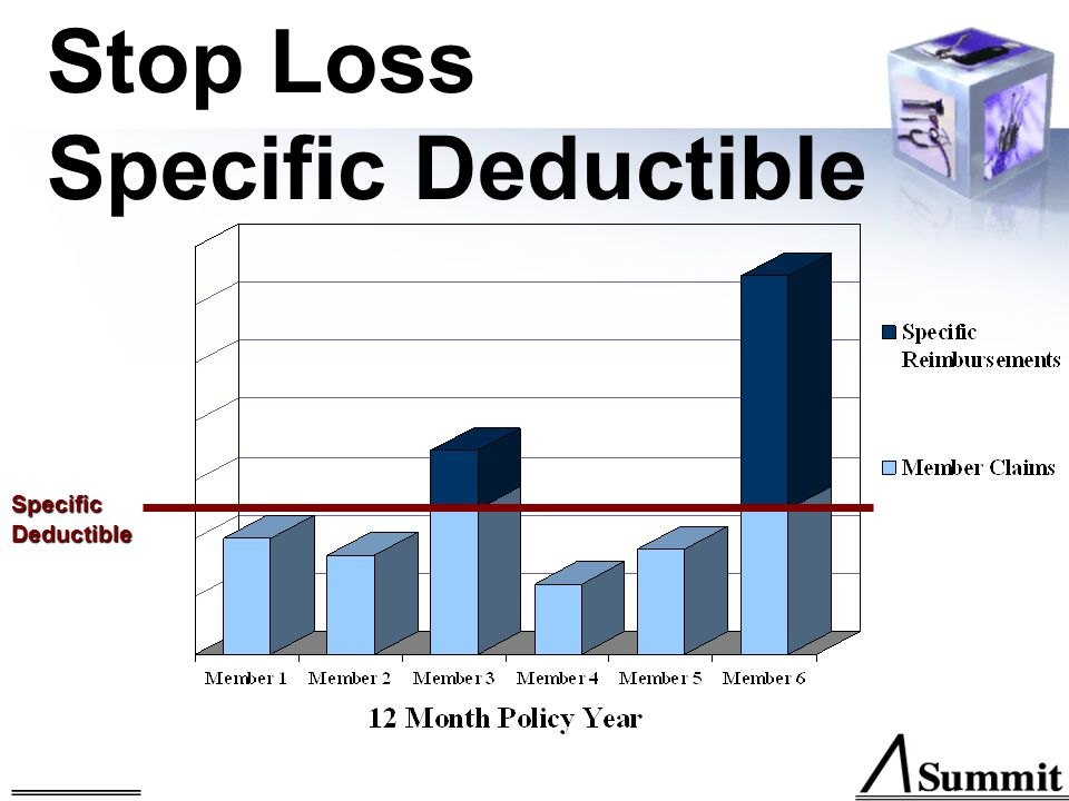 Stop Loss Specific Deductible Specific Deductible