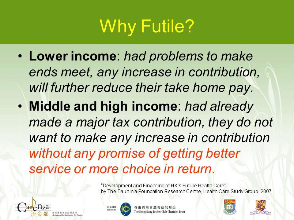 Why Futile.