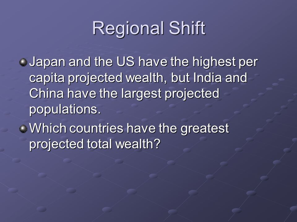 Regional Shift Japan and the US have the highest per capita projected wealth, but India and China have the largest projected populations.