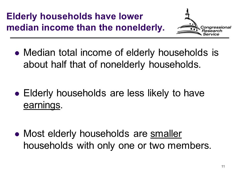 11 Elderly households have lower median income than the nonelderly.