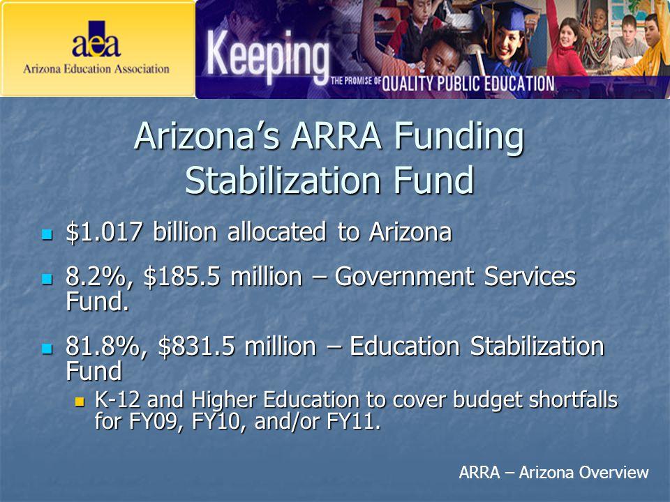 ARRA – Arizona Overview Arizona's ARRA Funding Stabilization Fund $1.017 billion allocated to Arizona $1.017 billion allocated to Arizona 8.2%, $185.5 million – Government Services Fund.