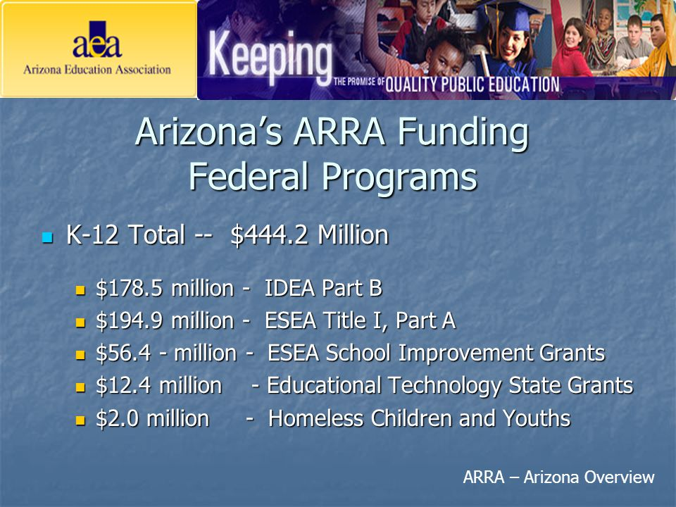 Arizona's ARRA Funding Federal Programs K-12 Total -- $444.2 Million K-12 Total -- $444.2 Million $178.5 million - IDEA Part B $178.5 million - IDEA Part B $194.9 million - ESEA Title I, Part A $194.9 million - ESEA Title I, Part A $56.4 - million - ESEA School Improvement Grants $56.4 - million - ESEA School Improvement Grants $12.4 million - Educational Technology State Grants $12.4 million - Educational Technology State Grants $2.0 million - Homeless Children and Youths $2.0 million - Homeless Children and Youths