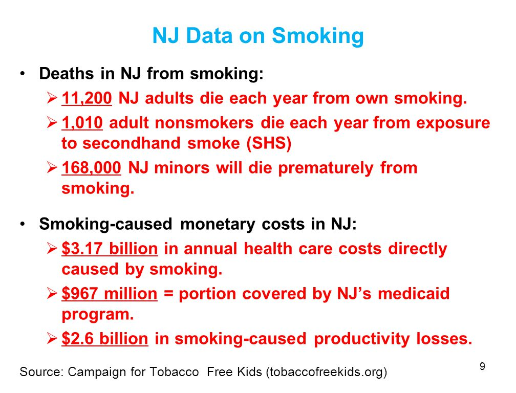 NJ Data on Smoking Deaths in NJ from smoking:  11,200 NJ adults die each year from own smoking.