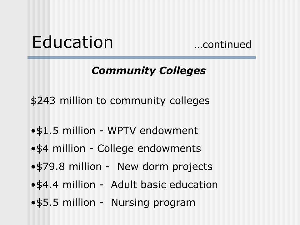 Community Colleges $243 million to community colleges $1.5 million - WPTV endowment $4 million - College endowments $79.8 million - New dorm projects $4.4 million - Adult basic education $5.5 million - Nursing program Education …continued