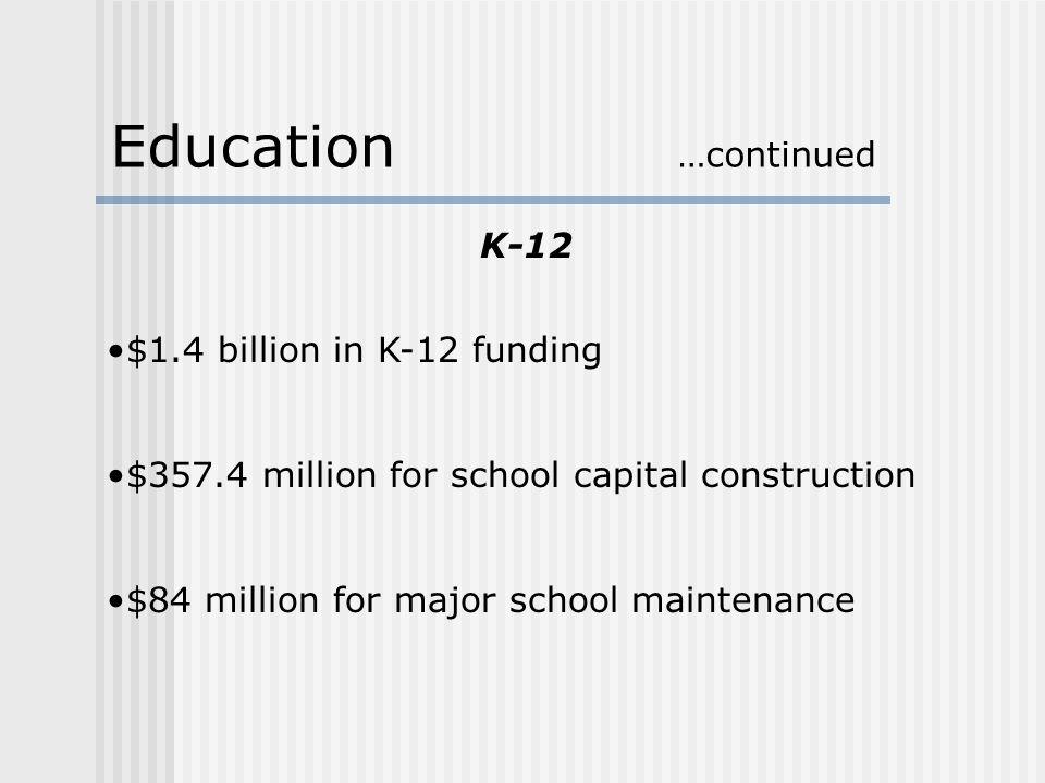 K-12 $1.4 billion in K-12 funding $357.4 million for school capital construction $84 million for major school maintenance Education …continued
