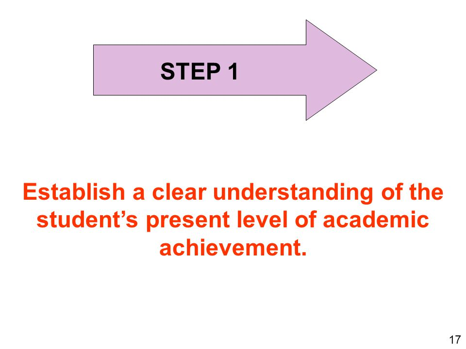 STEP 1 Establish a clear understanding of the student's present level of academic achievement. 17