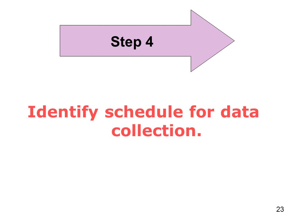 Identify schedule for data collection. Step 4 23