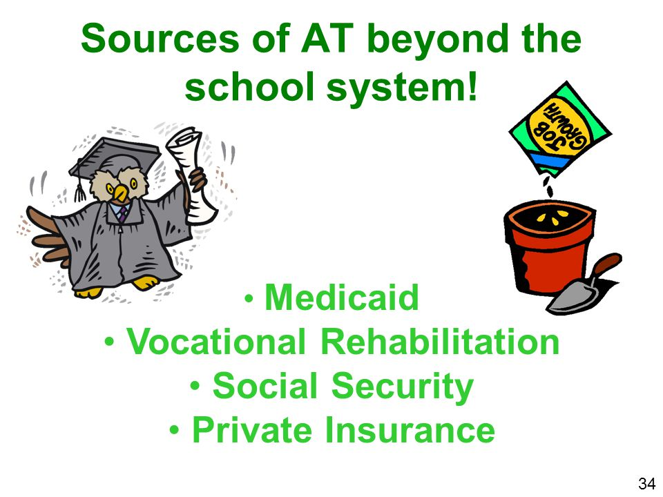 Sources of AT beyond the school system.