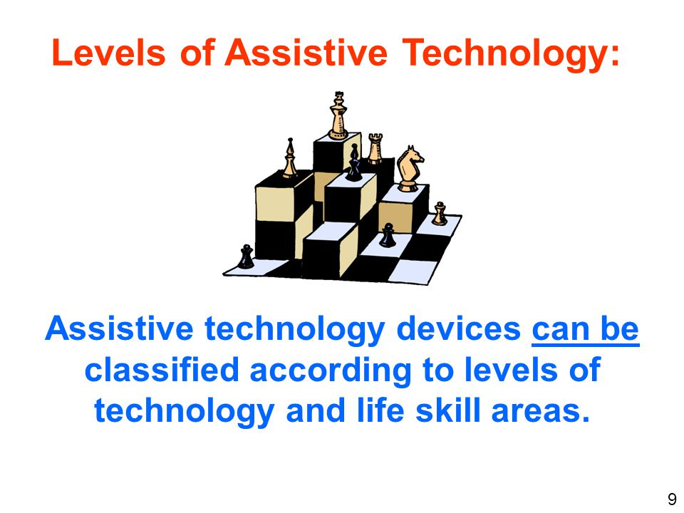 Assistive Technology is not required at this time Best practices indicate that the basis of the decision is documented.