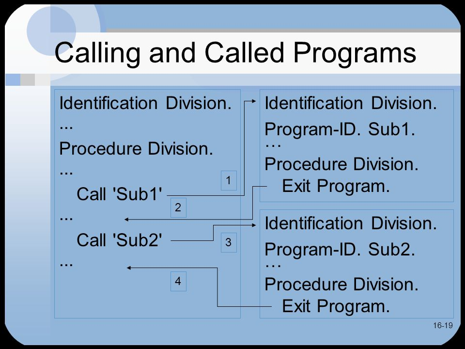 16-19 Calling and Called Programs Identification Division....