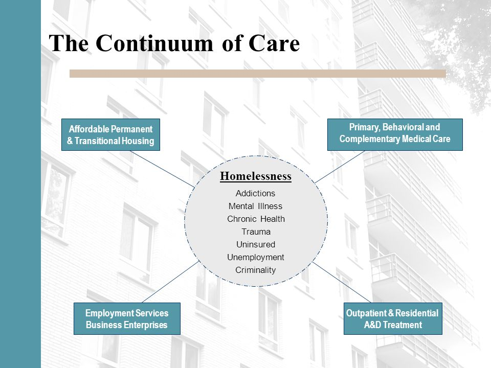 CCC – Housing 20 residential buildings with 1,337 units – 962 (72%) are Alcohol and Drug Free Community (ADFC) housing 379 transitional and 583 permanent ADFC units – 375 non ADFC (low barrier) SRO units – 165 Shelter Plus Care vouchers – 176 units under renovation The Estate – renovation completed in December 2007