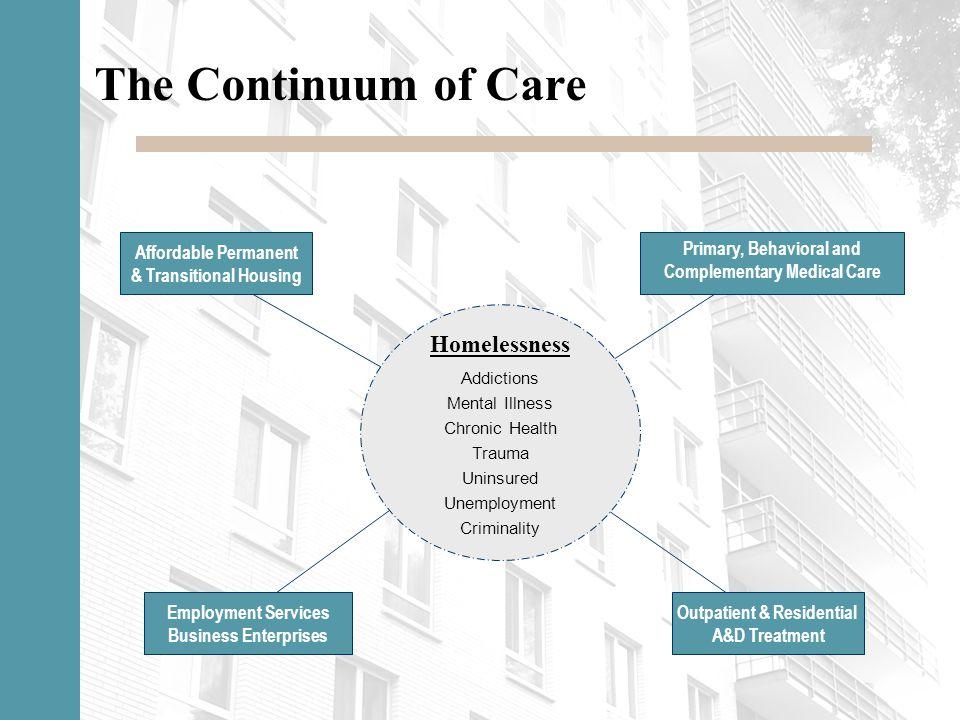 The Continuum of Care Outpatient & Residential A&D Treatment Employment Services Business Enterprises Affordable Permanent & Transitional Housing Prim