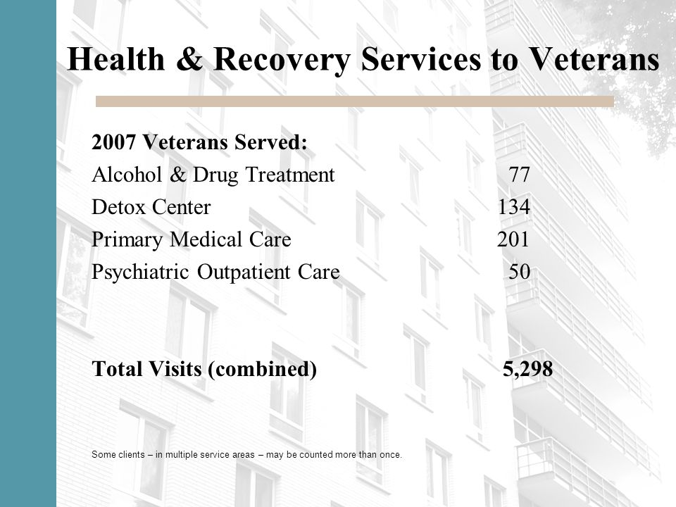 2007 Veterans Served: Alcohol & Drug Treatment 77 Detox Center134 Primary Medical Care201 Psychiatric Outpatient Care 50 Total Visits (combined) 5,298