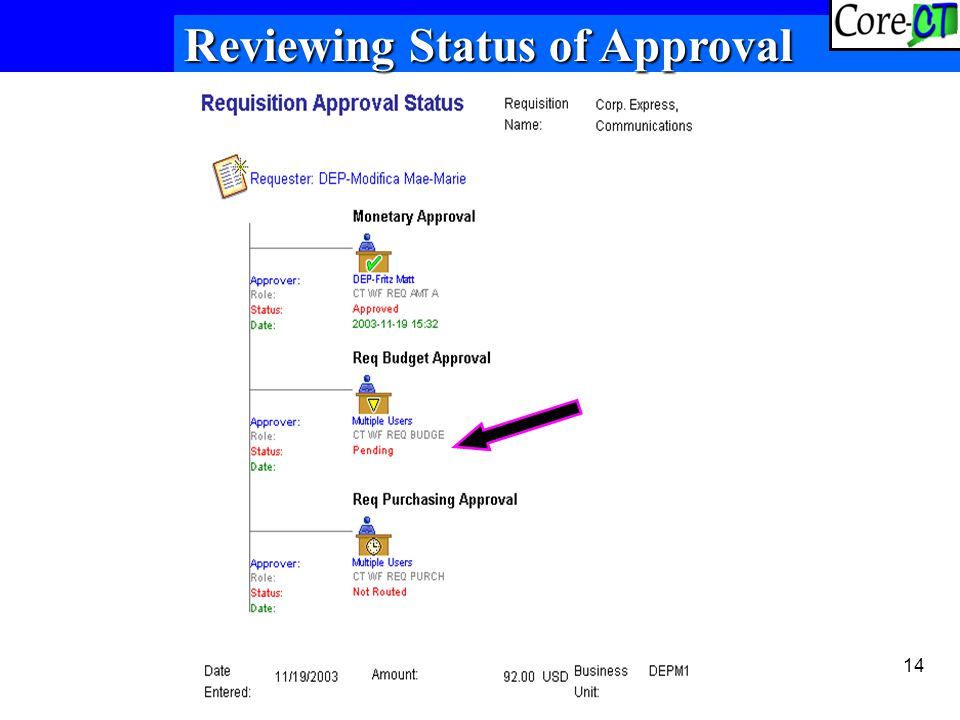 14 Reviewing Status of Approval