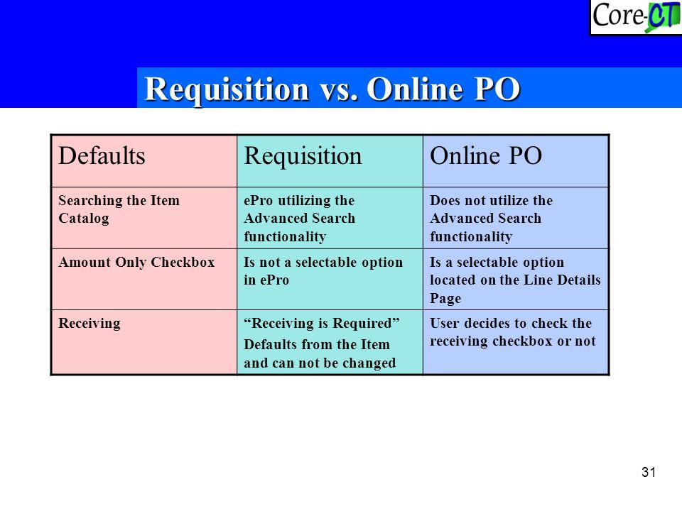 31 Requisition vs.