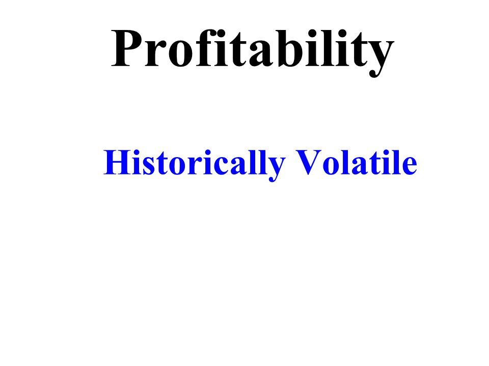 Profitability Historically Volatile