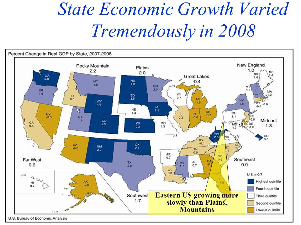 9 State Economic Growth Varied Tremendously in 2008 Eastern US growing more slowly than Plains, Mountains