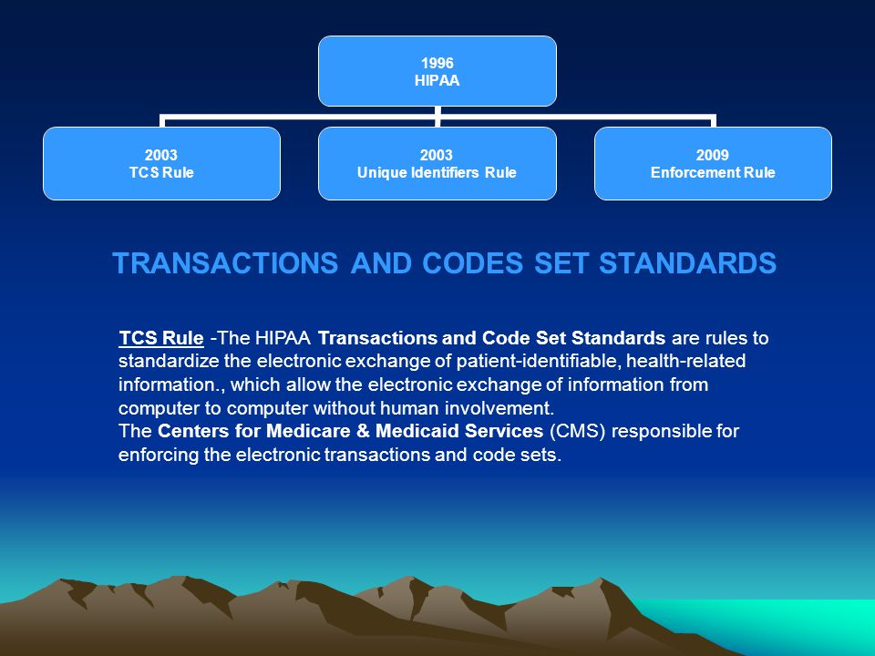 1996 HIPAA 2003 TCS Rule 2003 Unique Identifiers Rule 2009 Enforcement Rule TCS Rule -The HIPAA Transactions and Code Set Standards are rules to standardize the electronic exchange of patient-identifiable, health-related information., which allow the electronic exchange of information from computer to computer without human involvement.
