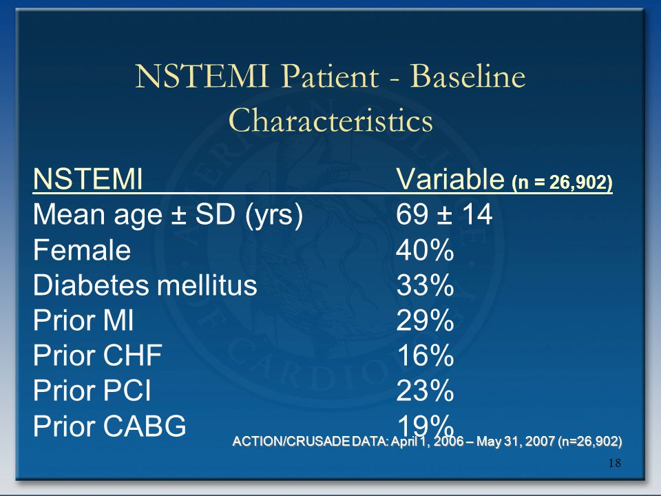 18 NSTEMI Patient - Baseline Characteristics NSTEMIVariable (n = 26,902) Mean age ± SD (yrs)69 ± 14 Female 40% Diabetes mellitus 33% Prior MI 29% Prio