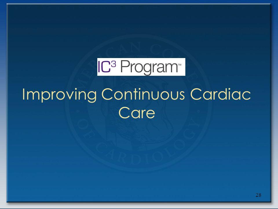 28 Improving Continuous Cardiac Care