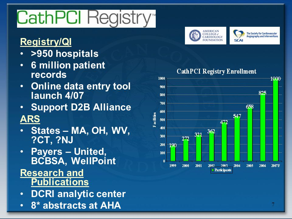 7 Registry/QI >950 hospitals 6 million patient records Online data entry tool launch 4/07 Support D2B Alliance ARS States – MA, OH, WV, ?CT, ?NJ Payer